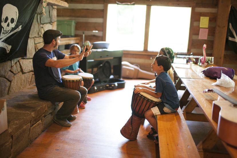 Drum class 1